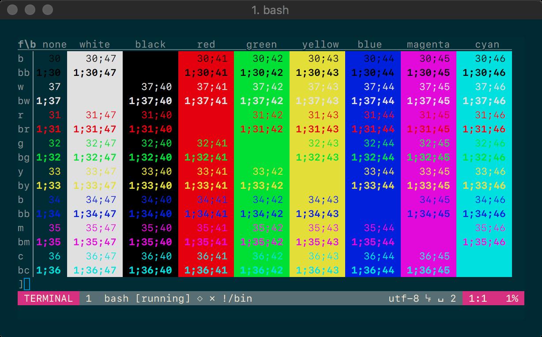 Xterm Color Scheme Examples