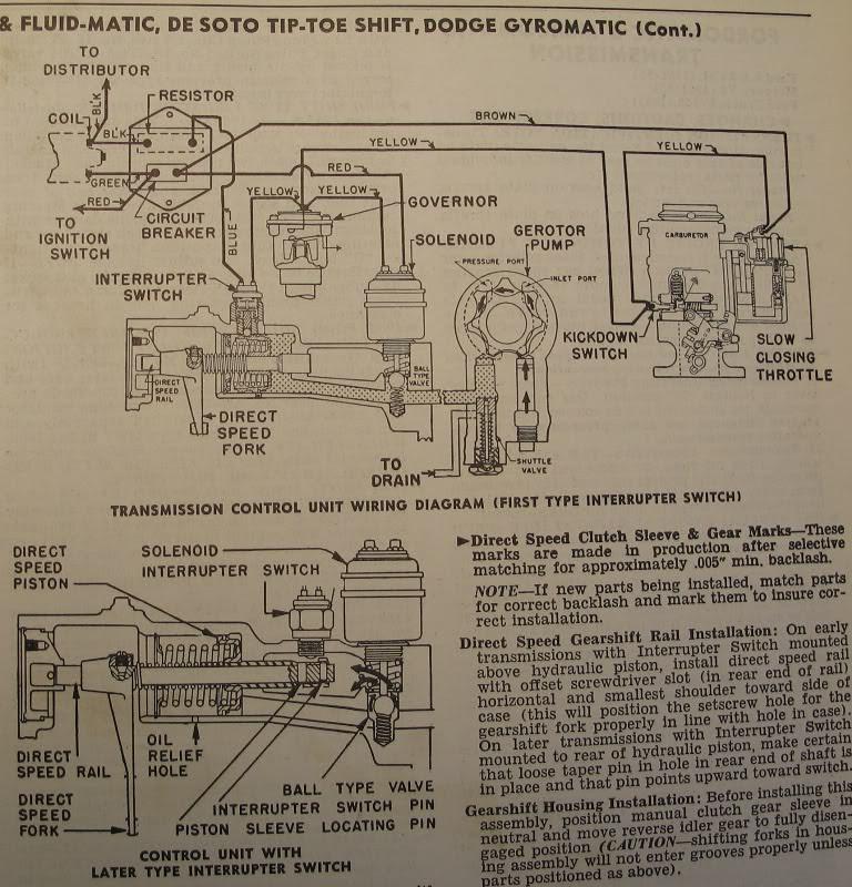 Dodge Dart Wiring Schematic Gota Wiring Diagram