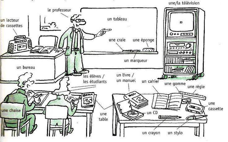 W szkole - słownictwo 4 - Francuski przy kawie