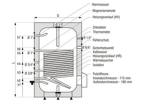 200 Liter Warmwasserspeicher mit 1 Wärmetauscher HeizungSolar24 ...