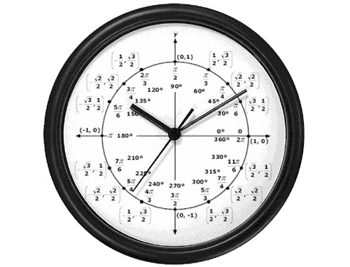 Unit Circle (Radian) Wall Clock | OhGizmo!