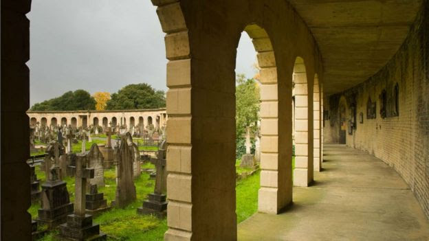 central colonnades in Brompton Cemetery