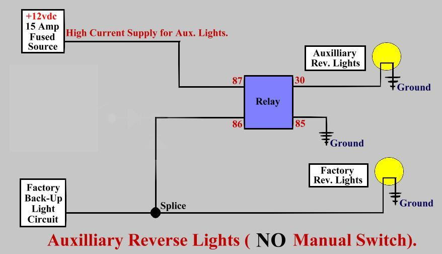 need help wiring reverse off road lights????? - Jeep ...