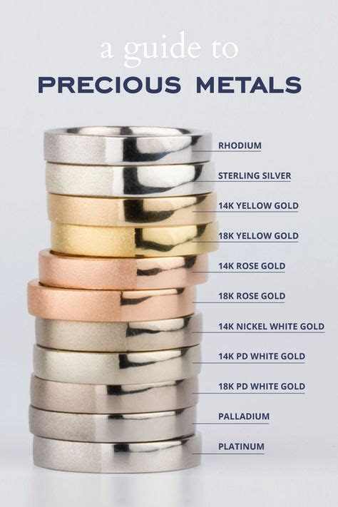Guide to Precious Metals   What is White Gold, Yellow Gold