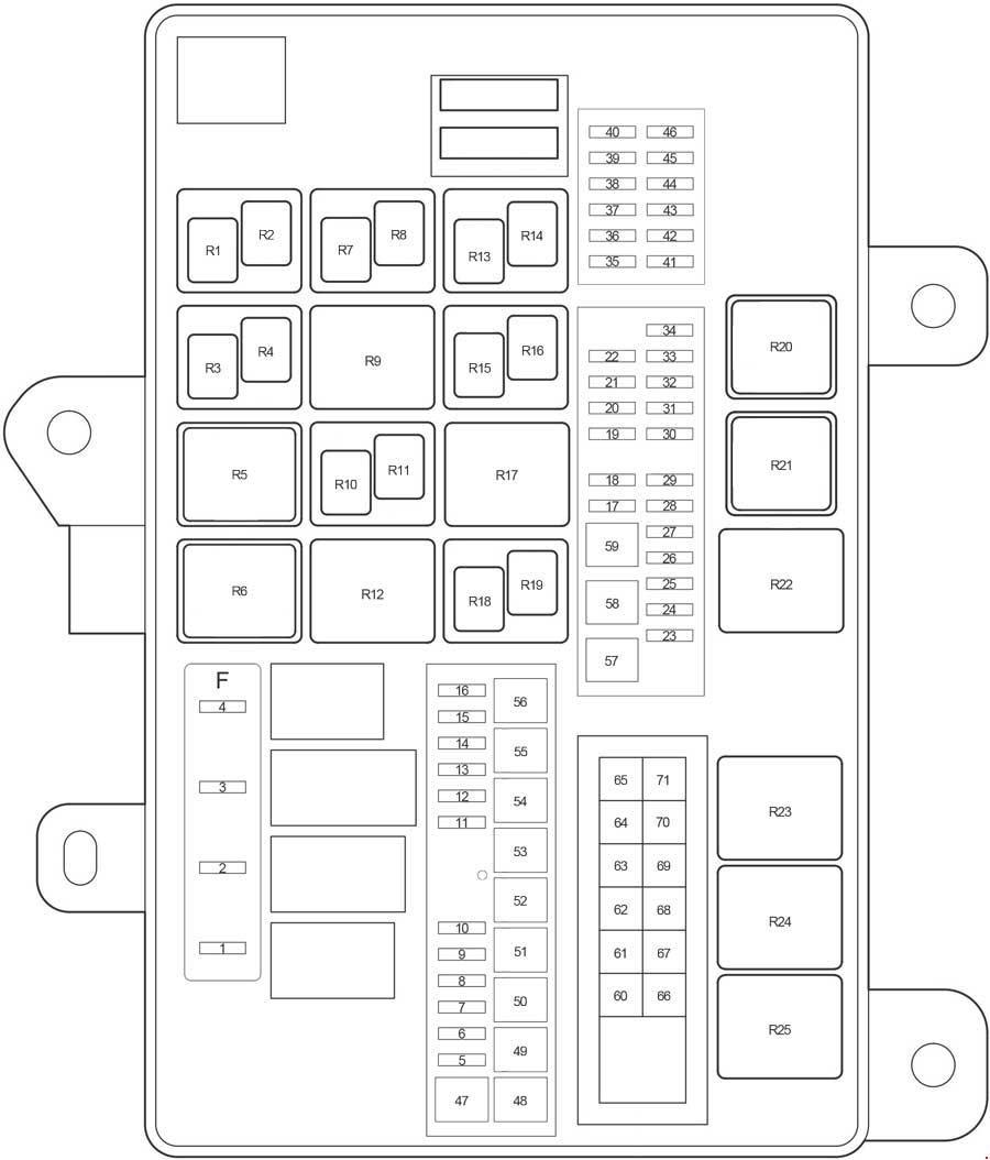 2011 Toyota Sequoia Fuse Box Diagram Wiring Diagram View A View A Zaafran It