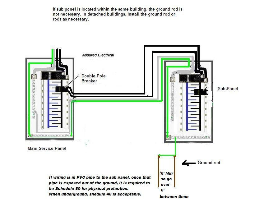 Diagram 100 Amp Garage Service Wiring Diagram Full Version Hd Quality Wiring Diagram Schematic Pr Media90 It