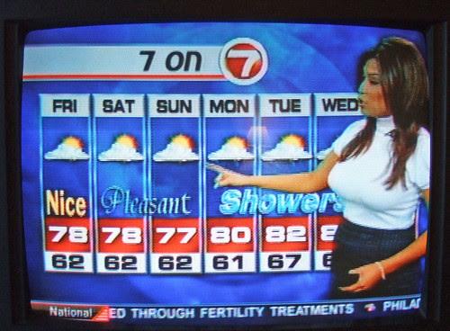 Channel 7 Weatherwoman Elita Loresca