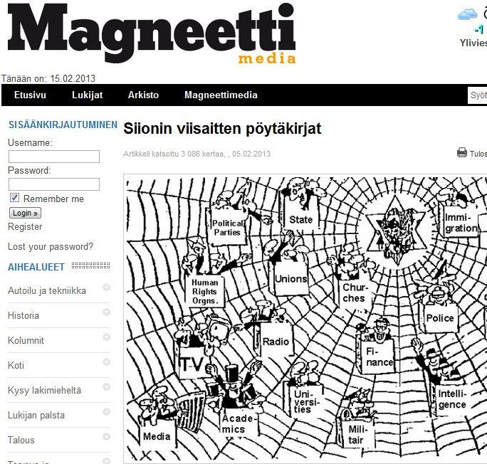 Magneetti Media Kärkkiäinen supermartket paper protocols of the learned elders of zion 15.2.2013