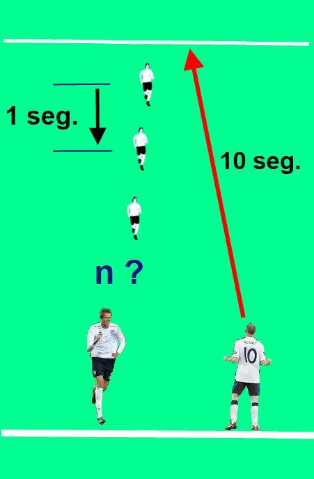 Entrenamiento de la selección inglesa