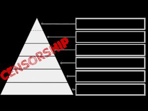Pyramide_de_la_censure