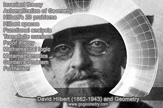 Mind Map: The Foundations of Geometry by David Hilbert