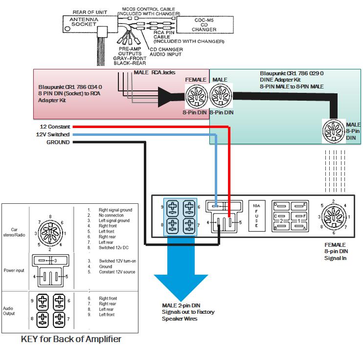 Diagram 1987 Jeepanche Radio Wiring Diagram Full Version Hd Quality Wiring Diagram Baguadiagram Banens Fr