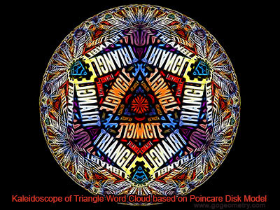 Kaleidoscope of Word Cloud of Triangle based on Poincare Disk Model.