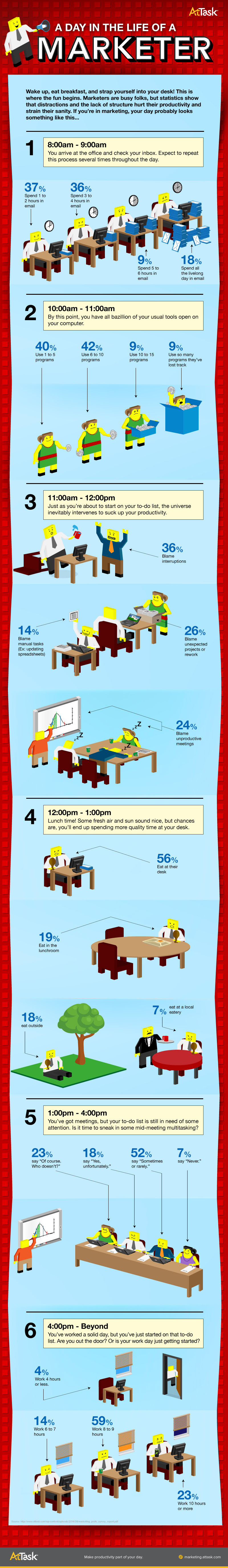 Infographic: A Day in the Life of a Digital Marketer