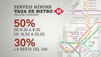 La vaga de metro