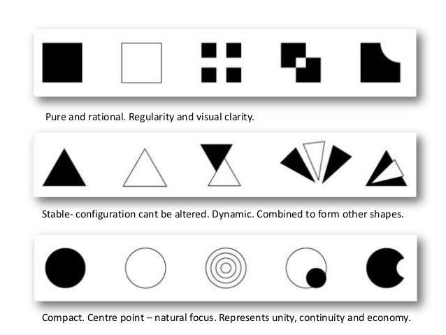 Vocabulary of Interior Design - Interior Designer Word Business Card Zazzle