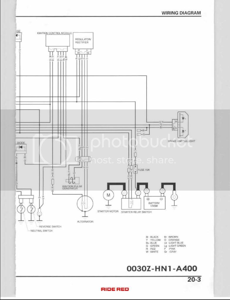 Diagram Honda Trx450er Wiring Diagram Full Version Hd Quality Wiring Diagram Diagramhagail Ligaa It