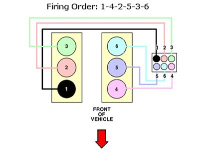 Ford 302 Firing Order Diagram On 93 Ford Bronco 5 0 Engine ...  F Engine Diagram on f150 5.0 belt routing, f150 5.0 wiring, v8 engine diagram, firing order diagram,
