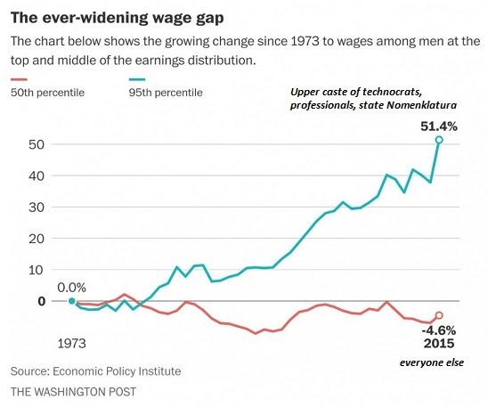 wage-inequality3-16a.jpg