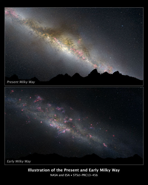 Artist's conception of past and present Milky Way Galaxy