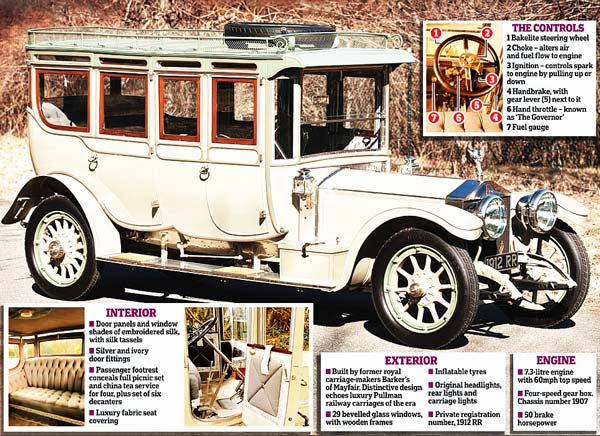 perierga.gr - Μια 100χρονη Rolls-Royce... αριστούργημα!