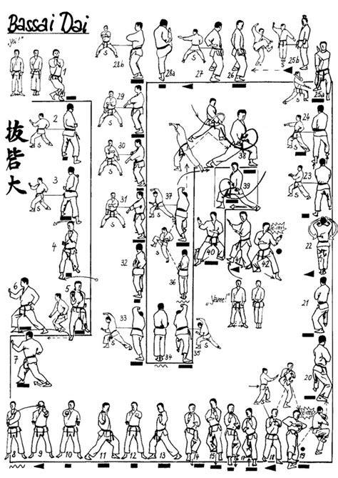 images  karate   pinterest martial mma
