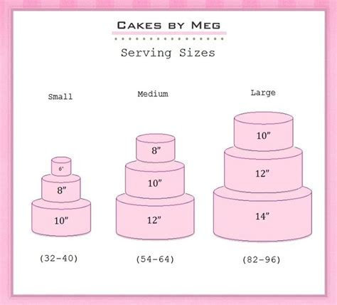 27 best images about Conversion charts for baking on