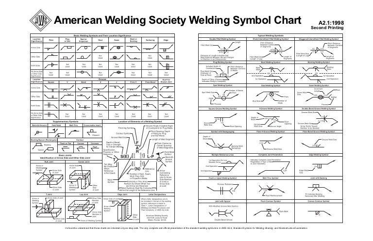 Welding Symbols Chart Google Search