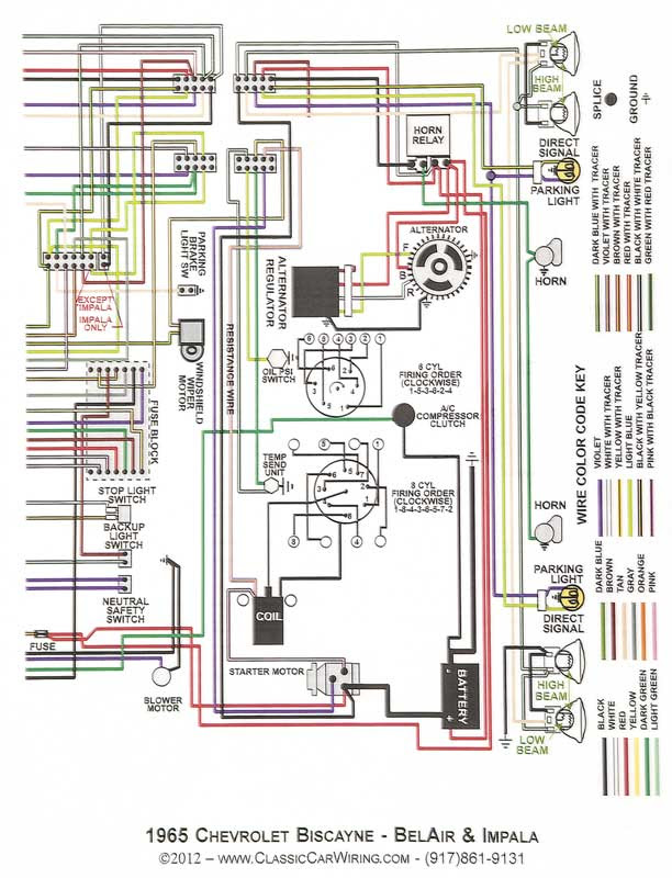 1969 Chevy Impala Wiring Diagram Wiring Diagram Enter Enter Lechicchedimammavale It