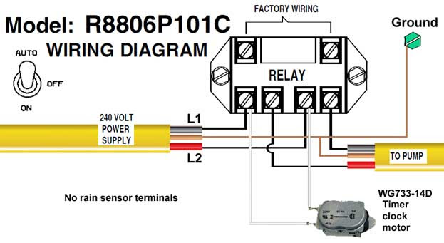 220 3 Wire Wiring Diagram Timers 300c Fuse Box Diagram Tos30 1997wir Jeanjaures37 Fr