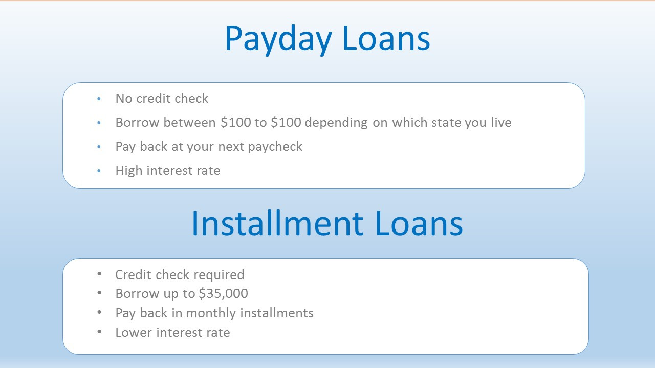 payday vs installment_loan
