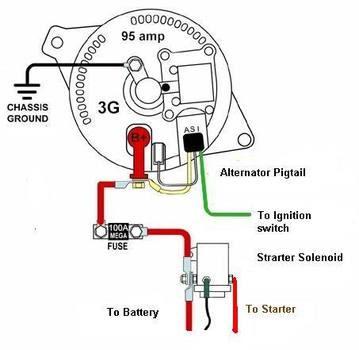 1970 Ford Mustang Alternator Wiring Diagram Wiring Diagram Grab Grab Lastanzadeltempo It
