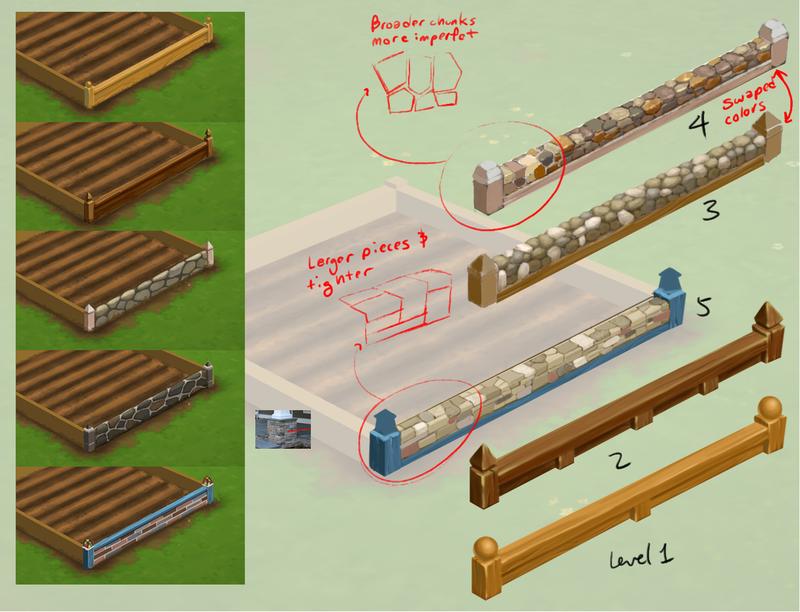 Field Concept 3
