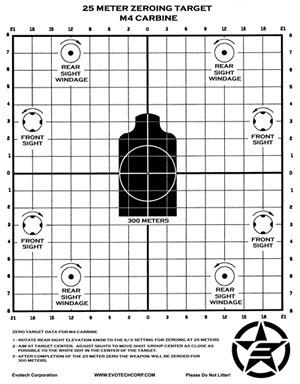 1000+ images about Gun - Targets & Sites on Pinterest   Pistols ...