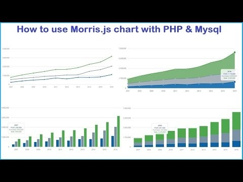 How to use morrisjs chart with php mysql webslesson ccuart Images