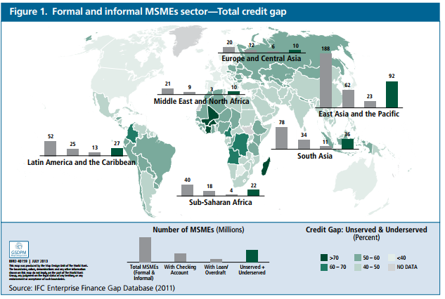 sme-lending-in-south-east-asia-3