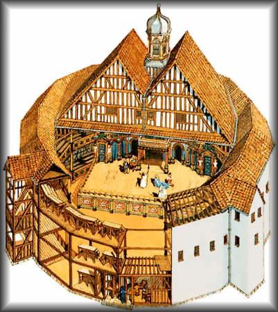 Elizabethan Theatre Globe 2