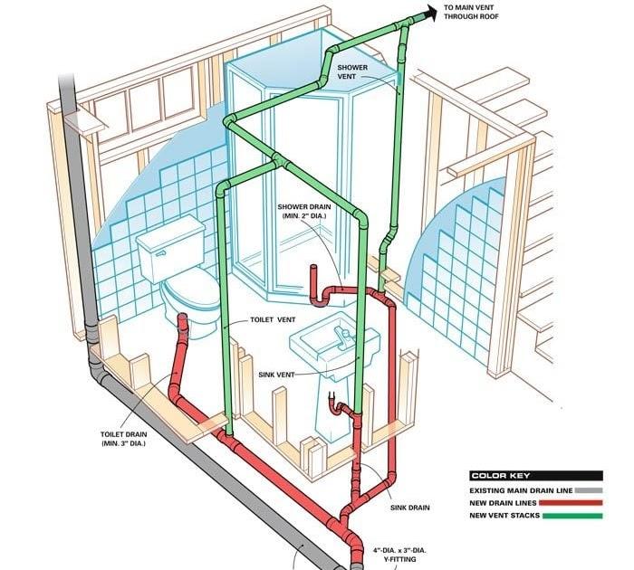 Basement Remodeling Ideas: Basement Bathroom