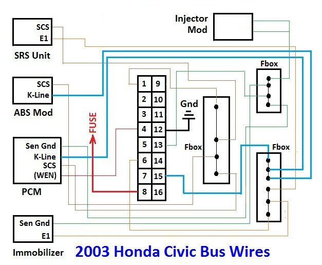 Honda Civic: Honda Civic 2003 Wiring DiagramHonda Civic - blogger