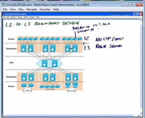 Cisco Ccdp Arch 300-320 Dumps