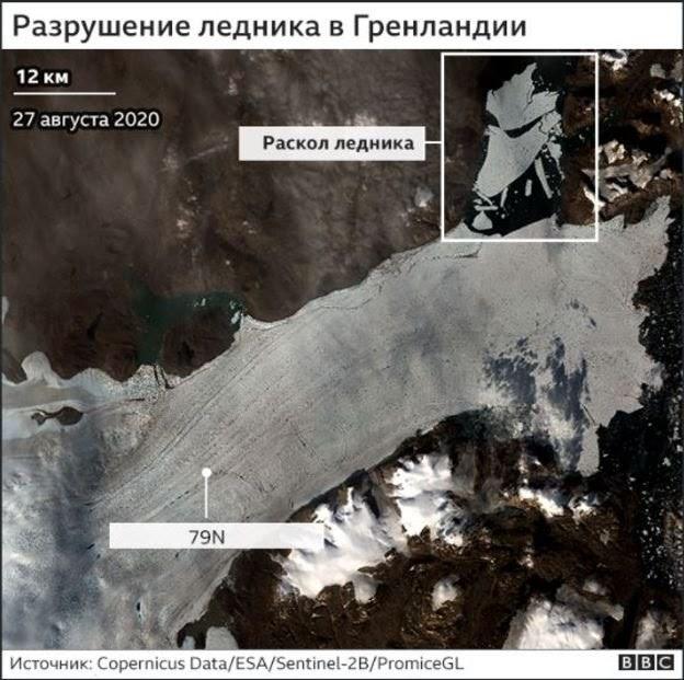 В Гренландии раскололся самый большой ледник. Всему виной изменение климата