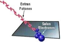 efecto fotoeléctrico - www.pedroamoros.com-