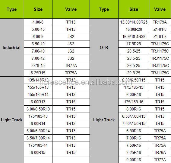 11l  16good Quality Inner Tube Size Chart For Sale For Tractor Tyre Buy Inner Tube