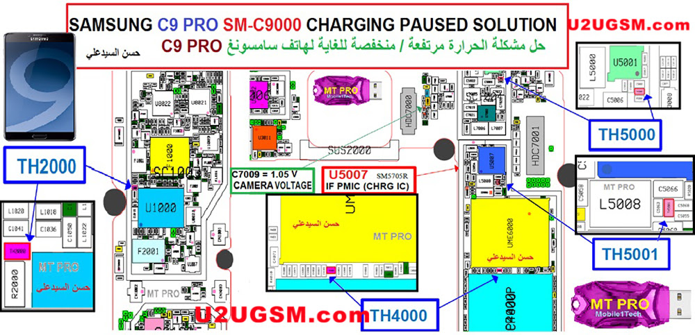 Samsung Galaxy C9 Pro Charging Problem Solution Jumper Ways