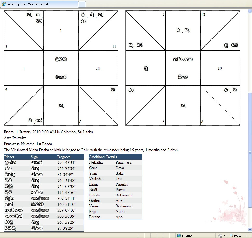 20 Hindi Astrology Online Free   Zodiac art, Zodiac and Astrology