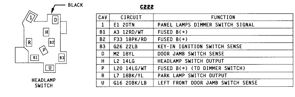 1996 dodge dakota fuse box 35 1998 dodge dakota wiring diagram wiring diagram list  35 1998 dodge dakota wiring diagram