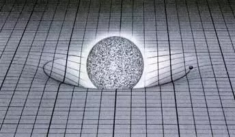How Gravity affects Light?