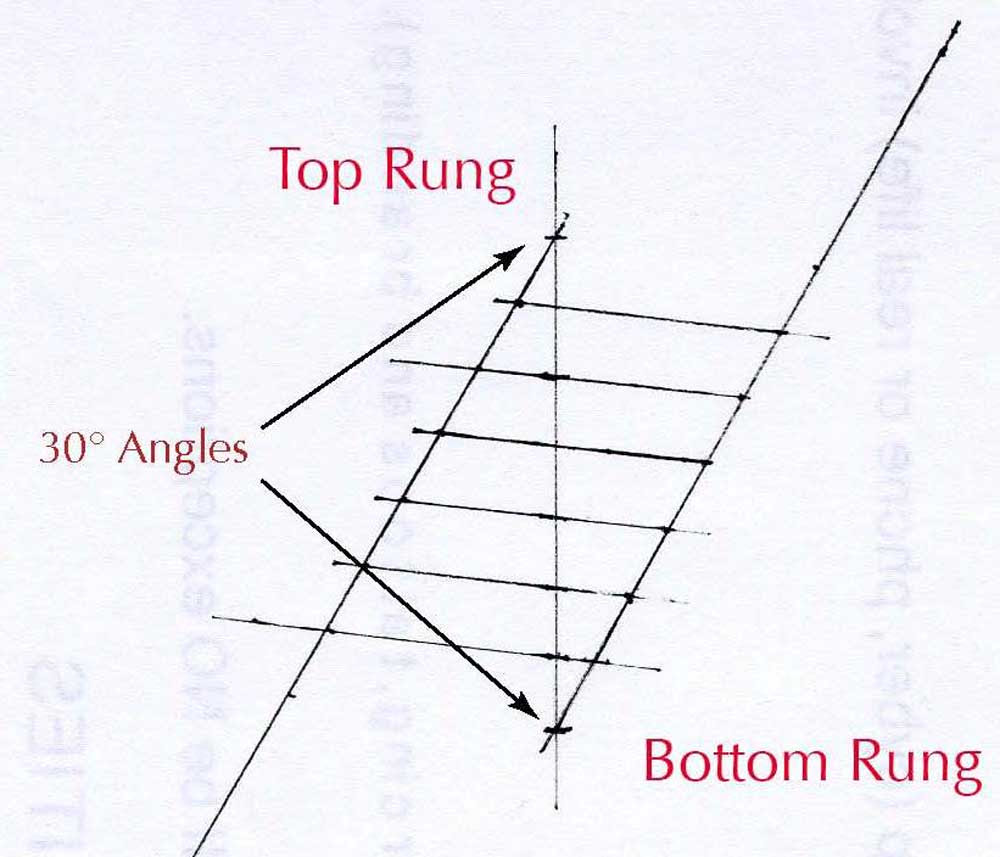 How To Determine Rung Spacing When Scratch Building Ladders Resin Car Works Blog