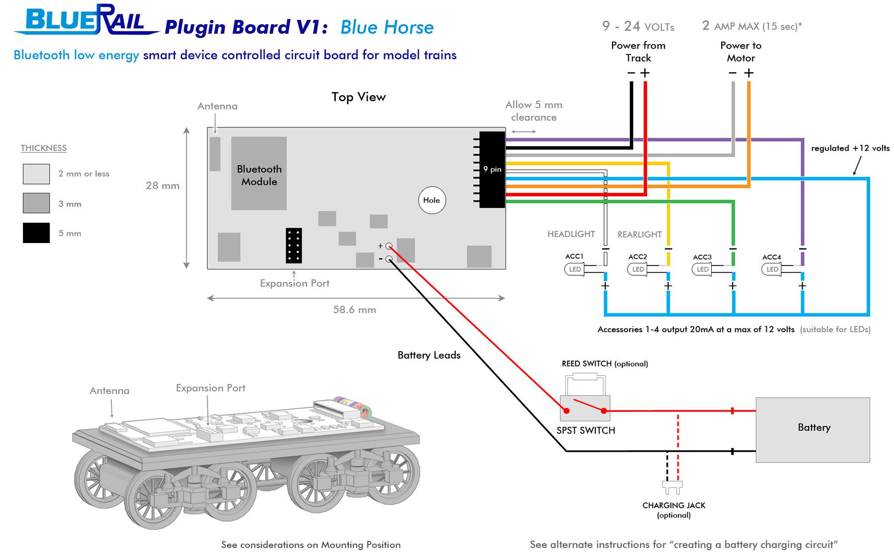 Xo Vision Wiring Diagram Stereo. Stereo Repair, Stereo Plug, Stereo on