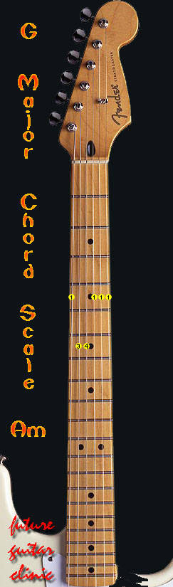 G Major Chord Scale